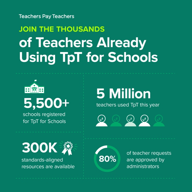 TpT for Schools